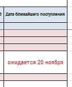 Прайс (дата ближайшего поступления)